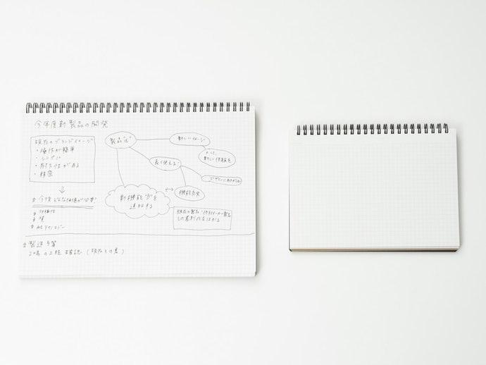 A4尺寸:適合整理與共享筆記