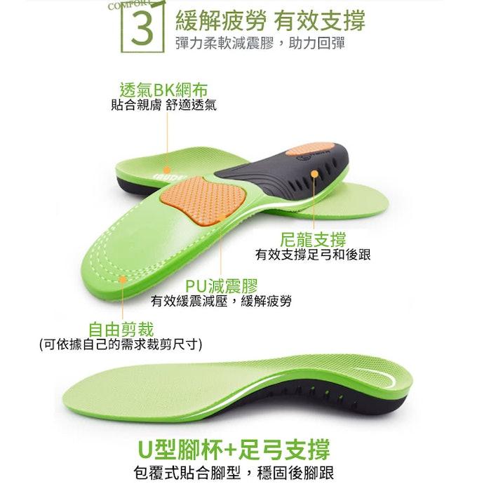 優秀鞋墊三要素:輕量、避震、透氣
