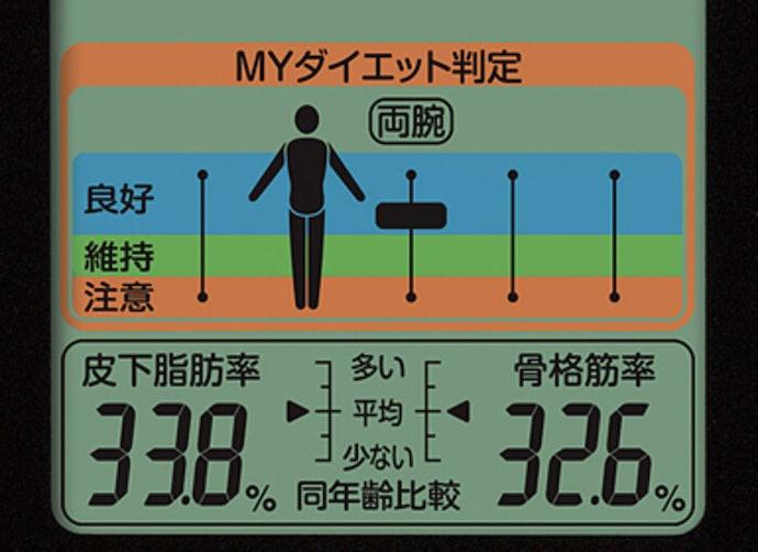 體重控制:選擇可以測量身體各部分脂肪率的功能