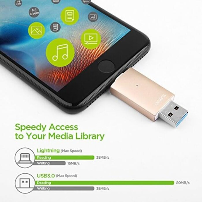 選擇USB3.0的商品提高傳輸速度