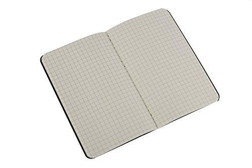 方格式:為進階使用者打造